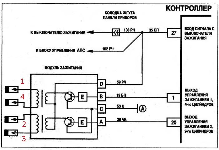 Как проверить модуль зажигания ваз 2114 инжектор 8 клапанов своими руками